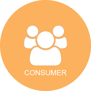 Affiliate-Marketing-consumer