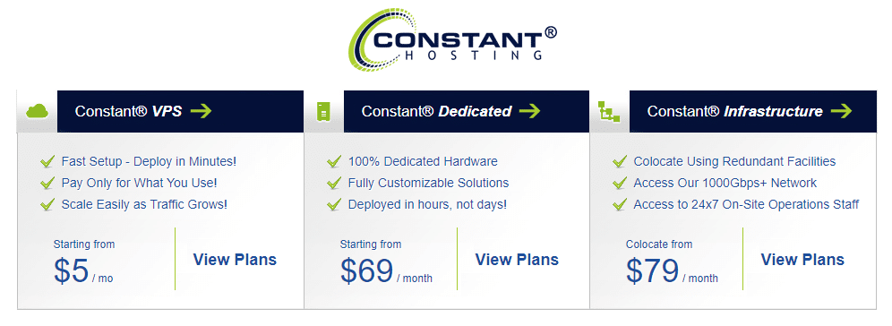 Best Recurring Affiliate Programs - Constant Hosting