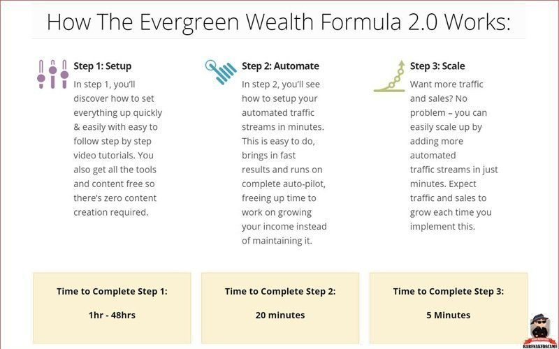 Ever-Green-Wealth-Formula-By-Bare-Naked-Scam