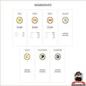 AirBit-Club-Scam-Membership-Prices