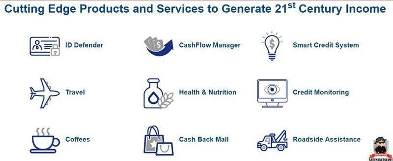 MyEcon-Products-And-Services