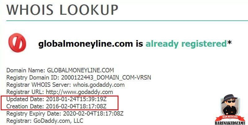 Global MoneyLine Date Created