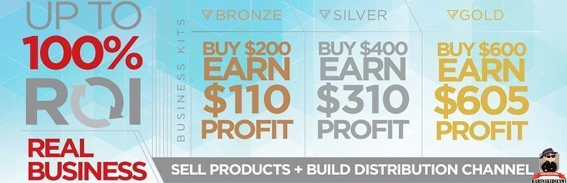 Voxxlife-Membership-Packages-Cost
