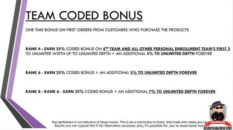 Global Takeover Coded Bonus Special