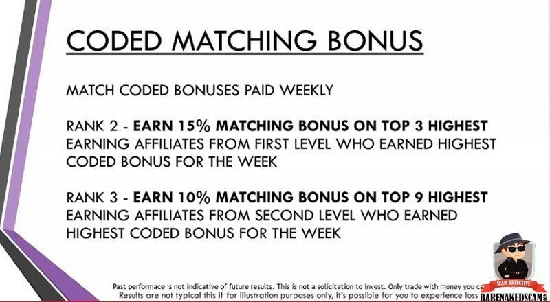 Global Takeover Launch Matching Bonus