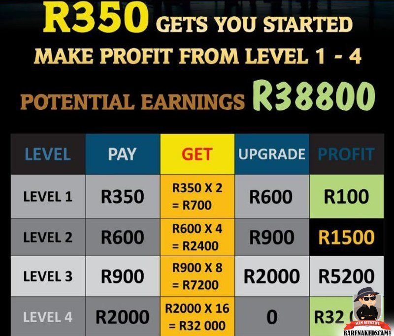 Global Dream Network Compensation Plan