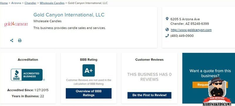 BBB Rating Of Gold Canyon Candles Company