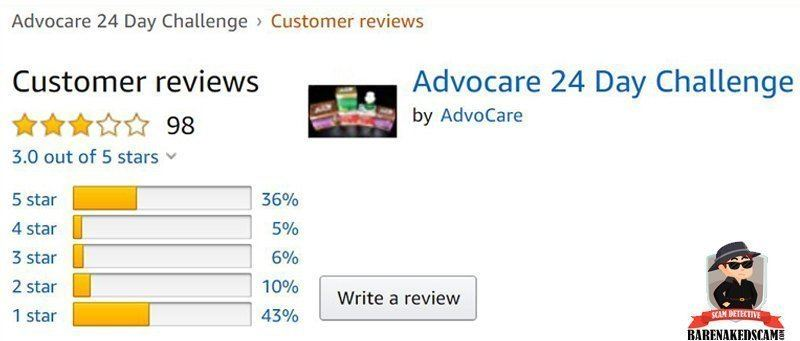 Does AdvoCare Product Work