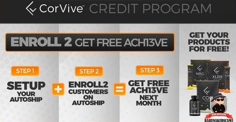 Corvive-Free-Products-Credit-Program