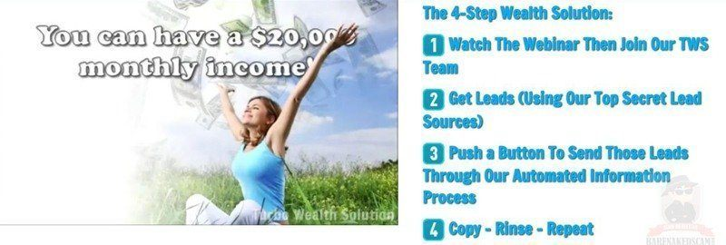 How-To-Make-Money-With-Turbo-Wealth-Solution