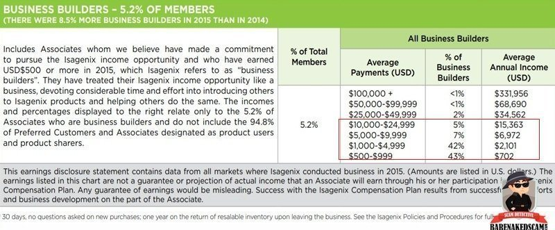 ISAGENIX-Income-Disclaimer